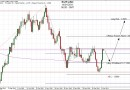 Forex : Analyse Technique Eur/Usd 14 janvier 2011
