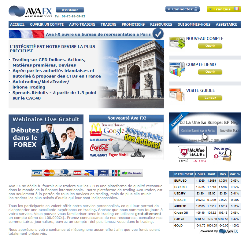 Ava financial forex